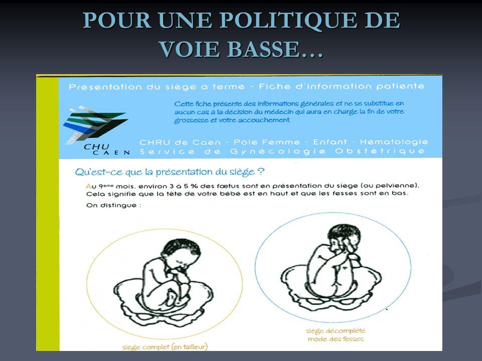 POUR UNE POLITIQUE DE VOIE BASSE…