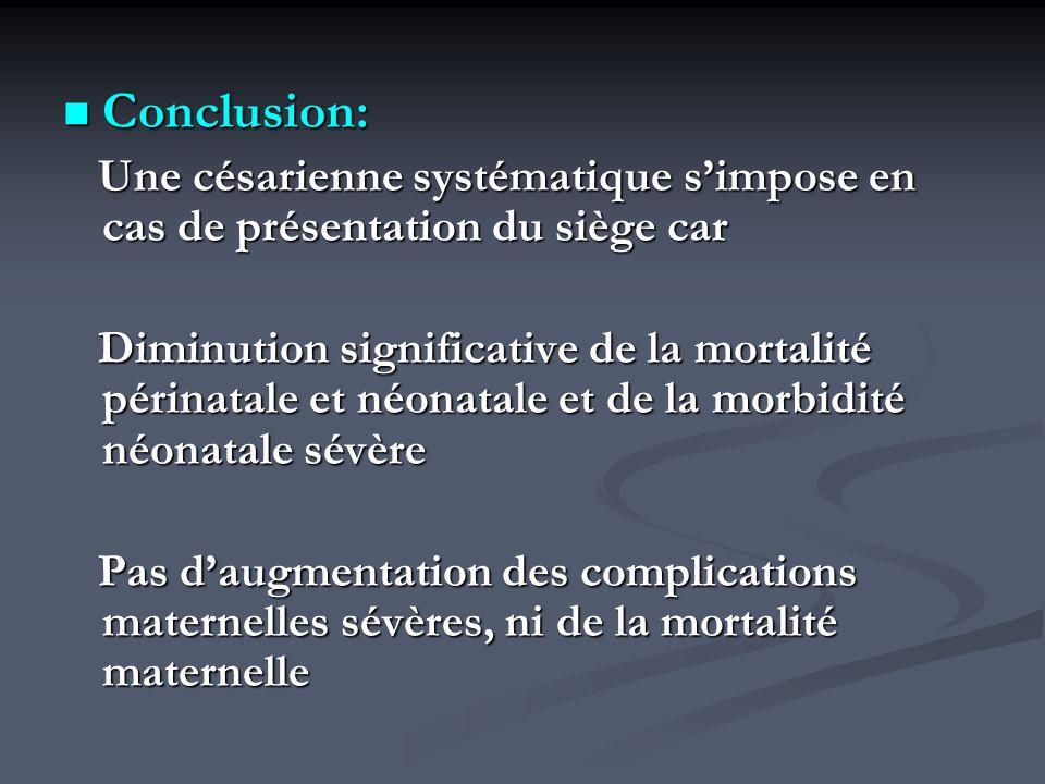 Conclusion: Une césarienne systématique s'impose en cas de présentation du siège car.