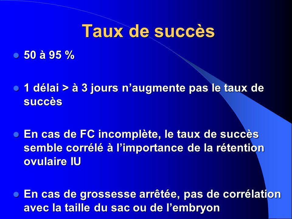 Taux de succès 50 à 95 % 1 délai > à 3 jours n'augmente pas le taux de succès.