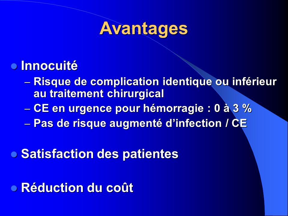 Avantages Innocuité Satisfaction des patientes Réduction du coût