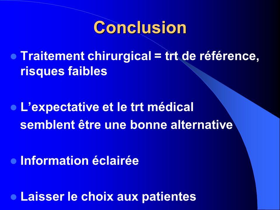 Conclusion Traitement chirurgical = trt de référence, risques faibles