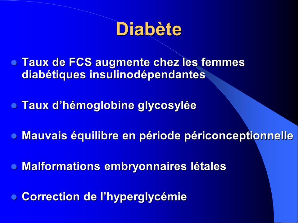 Diabète Taux de FCS augmente chez les femmes diabétiques insulinodépendantes. Taux d'hémoglobine glycosylée.