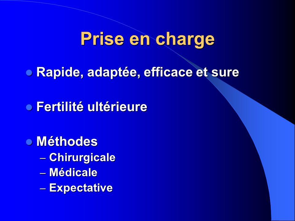 Prise en charge Rapide, adaptée, efficace et sure Fertilité ultérieure