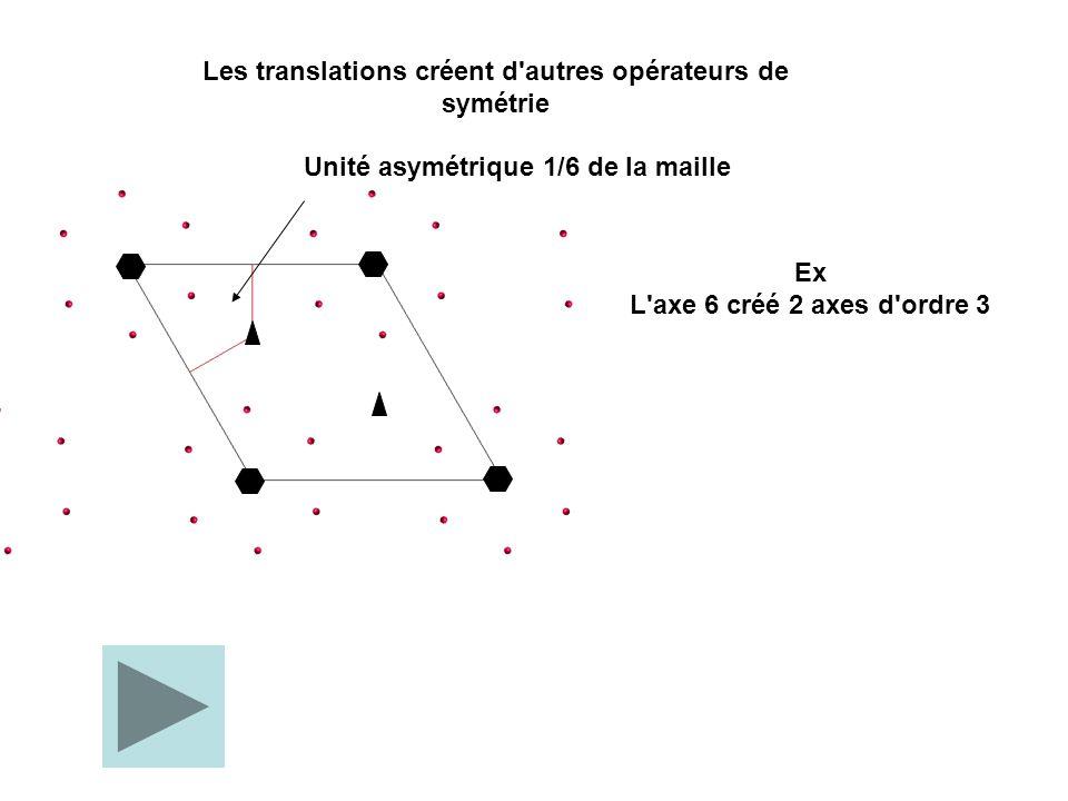 Les translations créent d autres opérateurs de symétrie