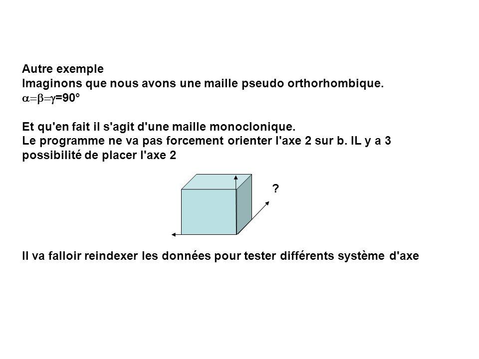 Autre exemple Imaginons que nous avons une maille pseudo orthorhombique. a=b=g=90° Et qu en fait il s agit d une maille monoclonique.