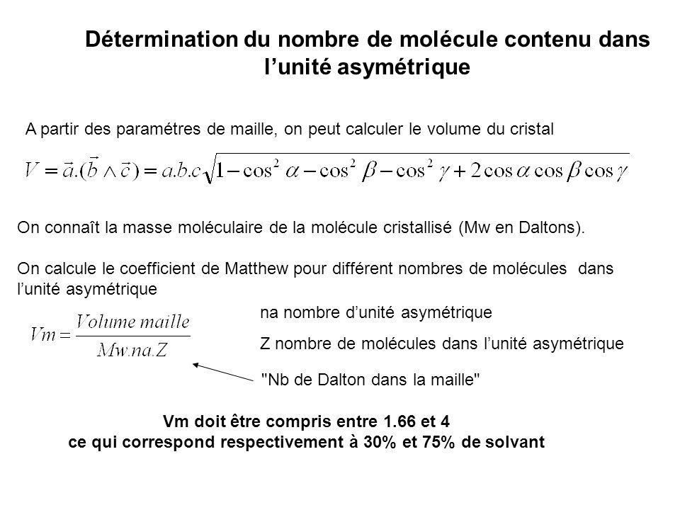 Détermination du nombre de molécule contenu dans l'unité asymétrique