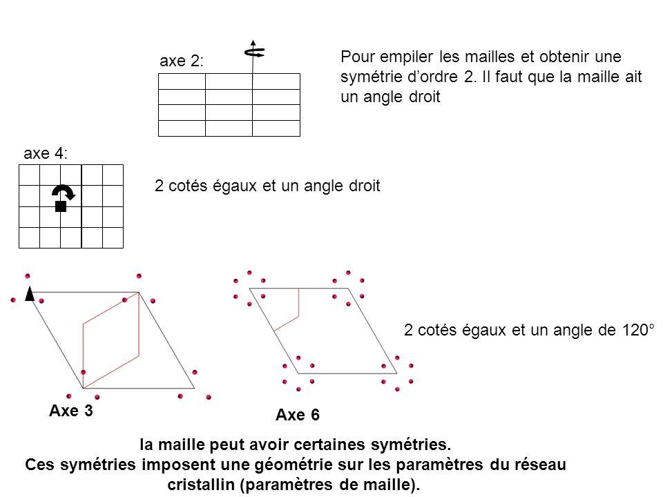 2 cotés égaux et un angle droit