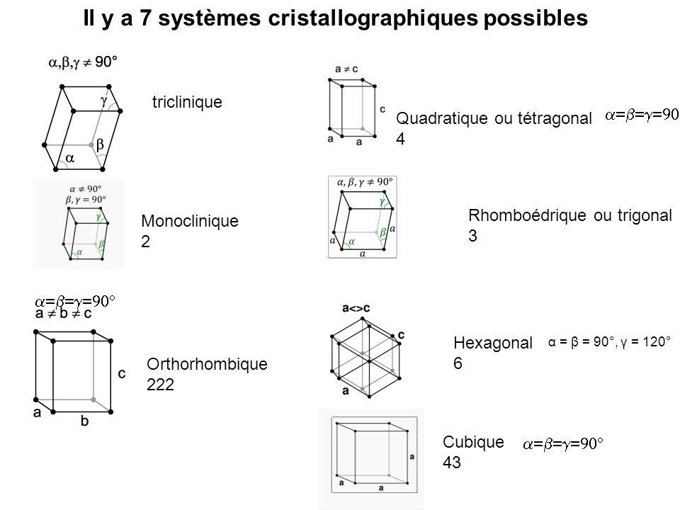 Il y a 7 systèmes cristallographiques possibles
