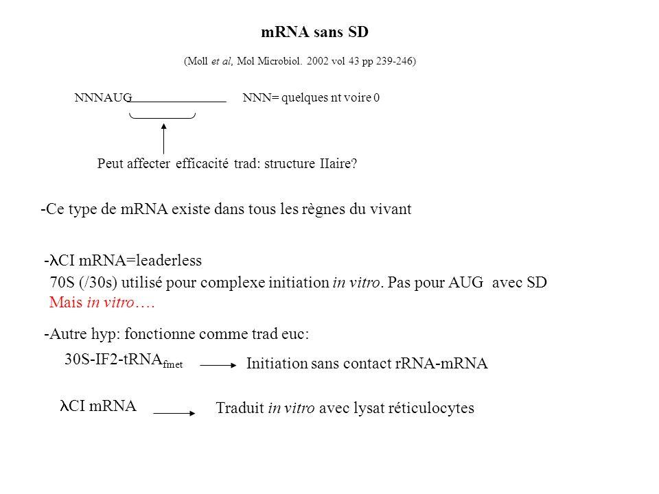 -Ce type de mRNA existe dans tous les règnes du vivant
