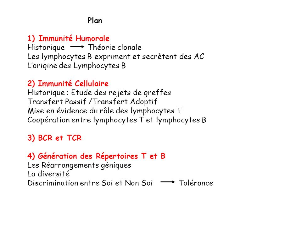 PlanImmunité Humorale. Historique Théorie clonale. Les lymphocytes B expriment et secrètent des AC.