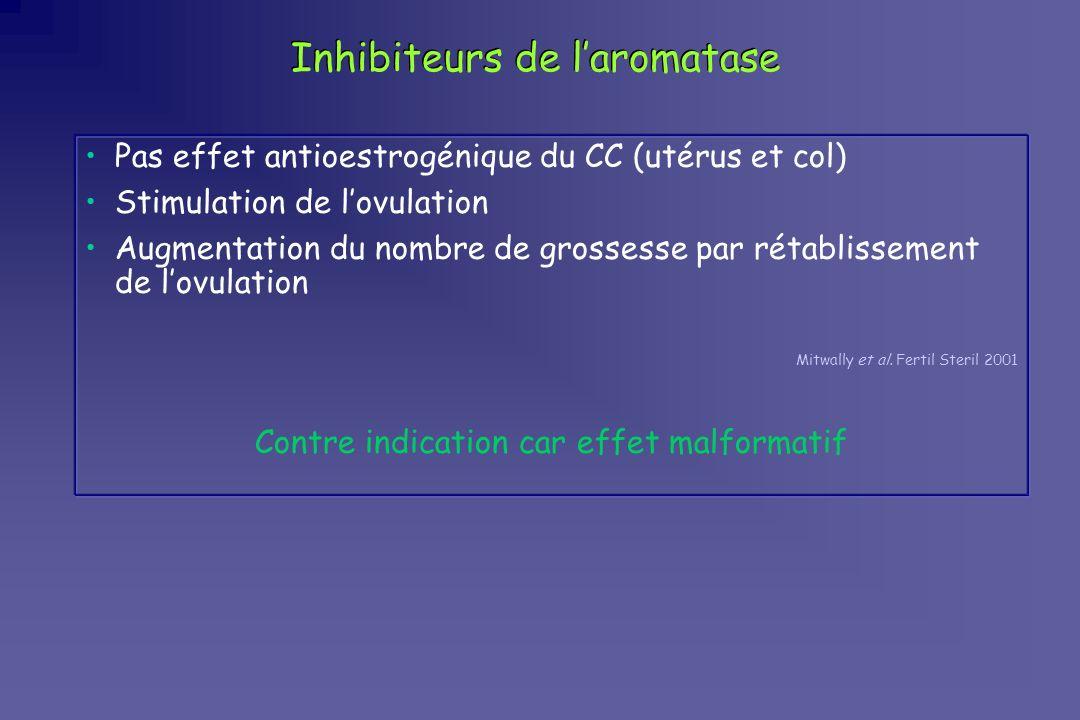 Inhibiteurs de l'aromatase