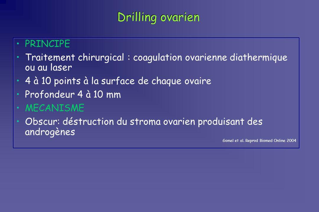 Drilling ovarien PRINCIPE