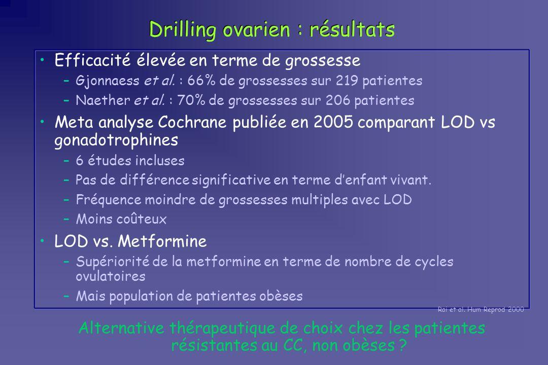 Drilling ovarien : résultats