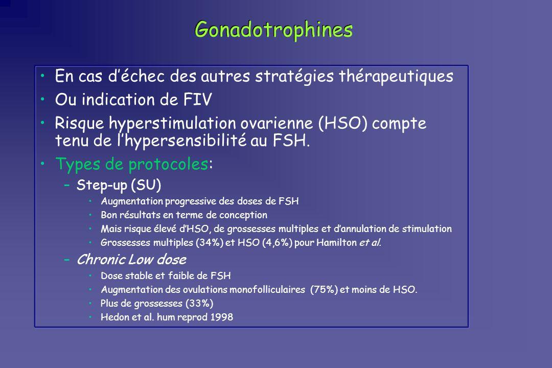 Gonadotrophines En cas d'échec des autres stratégies thérapeutiques