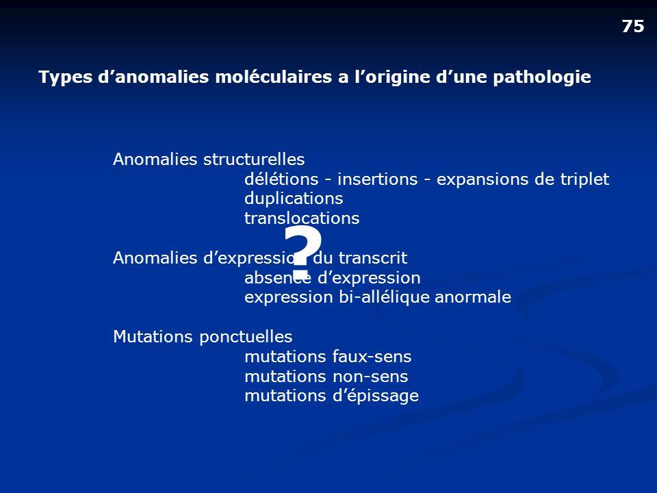 75 Types d'anomalies moléculaires a l'origine d'une pathologie