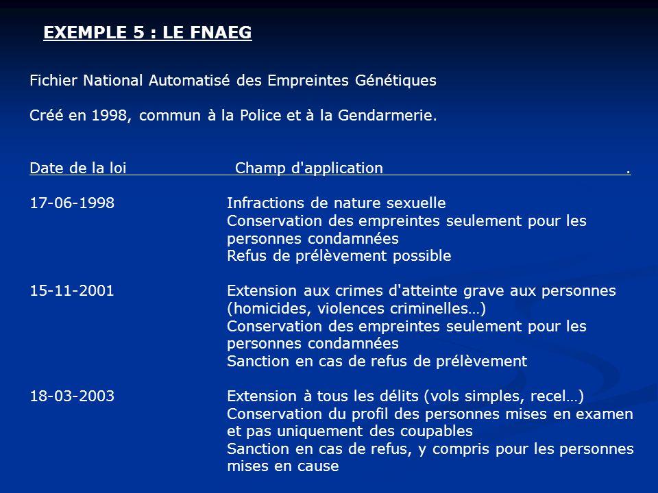 EXEMPLE 5 : LE FNAEG Fichier National Automatisé des Empreintes Génétiques. Créé en 1998, commun à la Police et à la Gendarmerie.