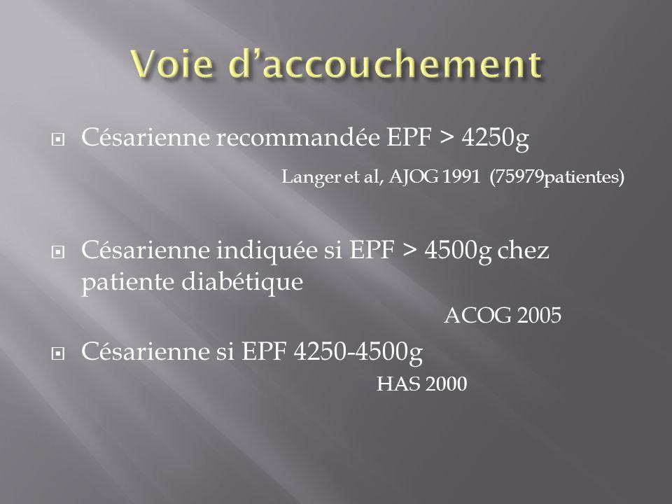 Voie d'accouchement Césarienne recommandée EPF > 4250g