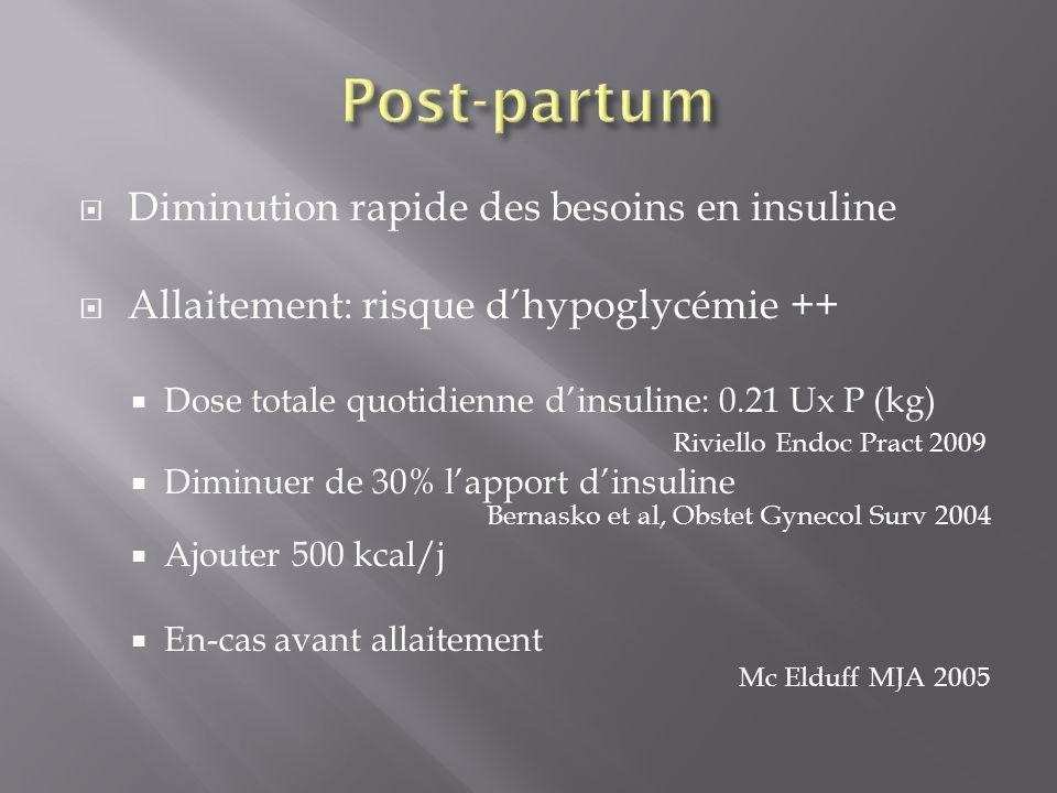 Post-partum Diminution rapide des besoins en insuline