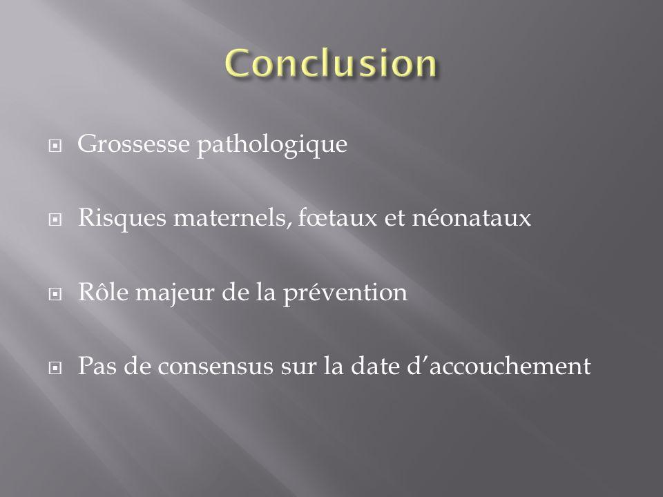 Conclusion Grossesse pathologique