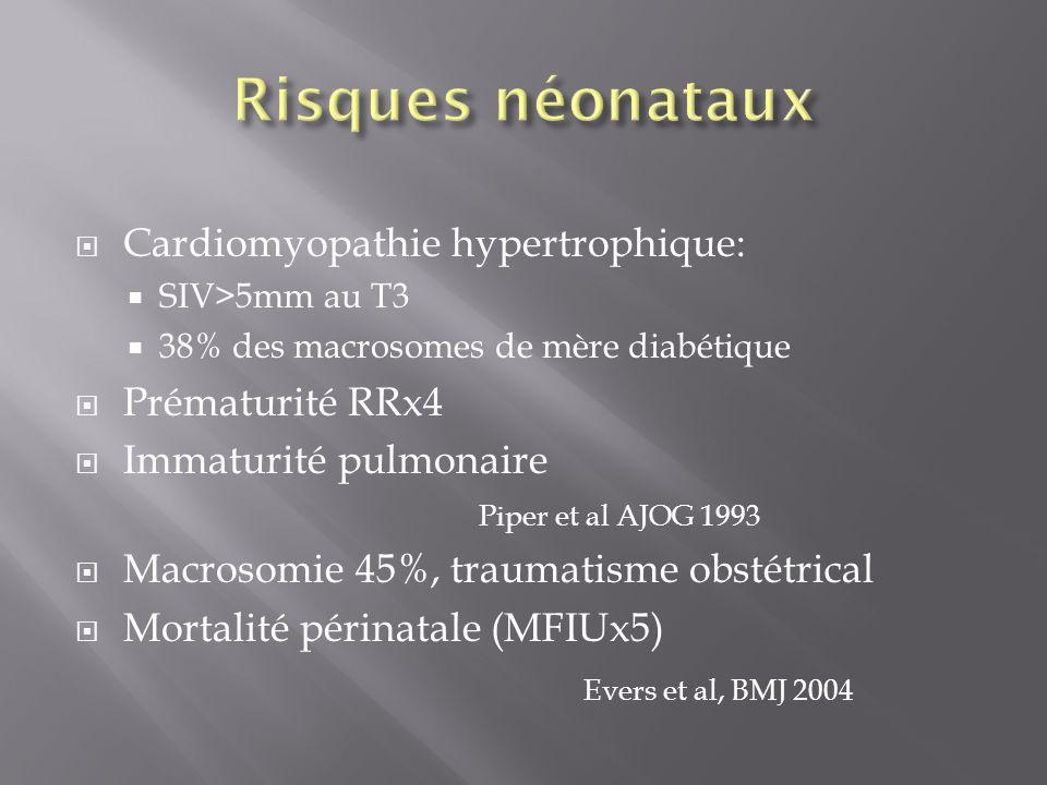 Risques néonataux Cardiomyopathie hypertrophique: Prématurité RRx4