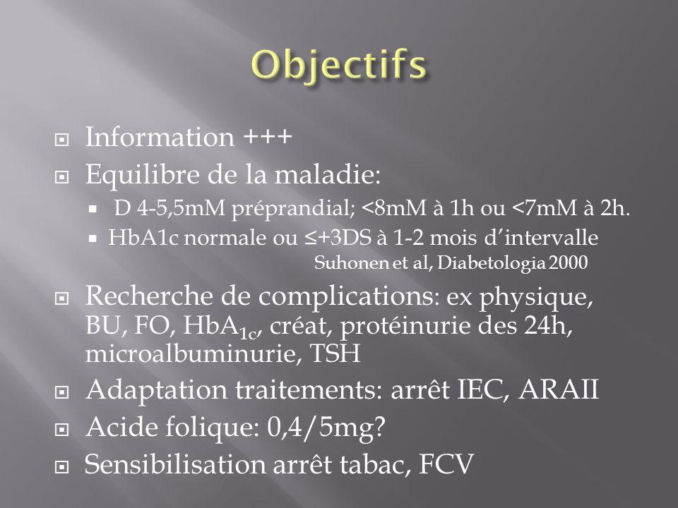 Objectifs Information +++ Equilibre de la maladie: