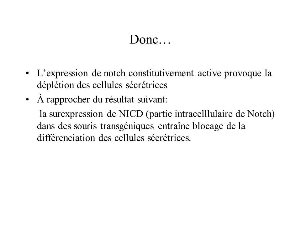 Donc…L'expression de notch constitutivement active provoque la déplétion des cellules sécrétrices. À rapprocher du résultat suivant: