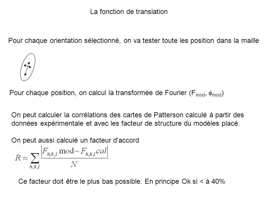La fonction de translation