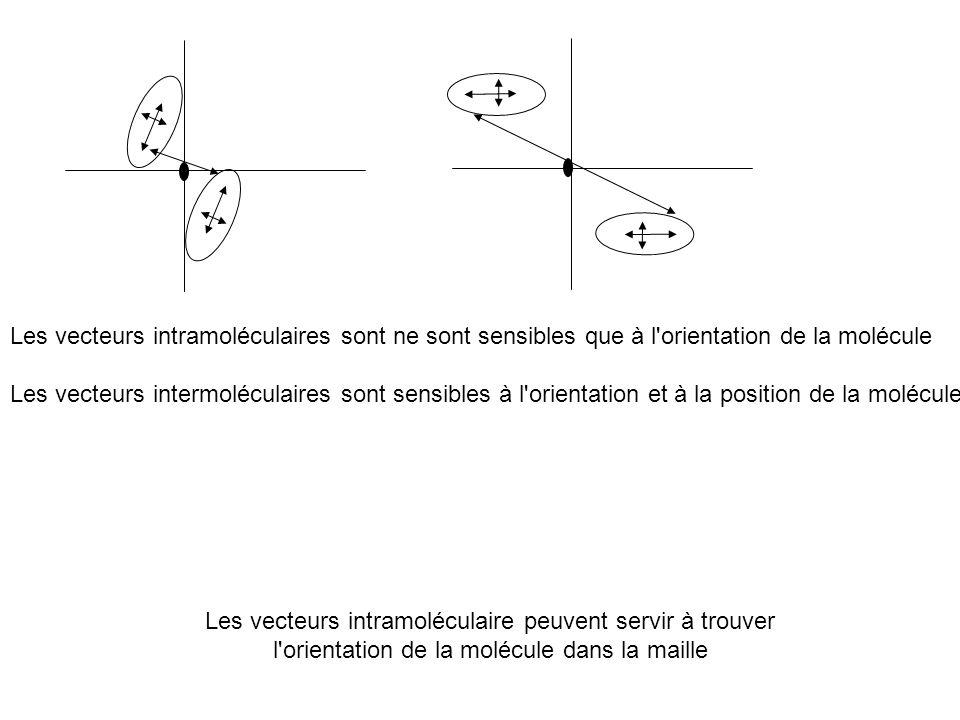 Les vecteurs intramoléculaires sont ne sont sensibles que à l orientation de la molécule