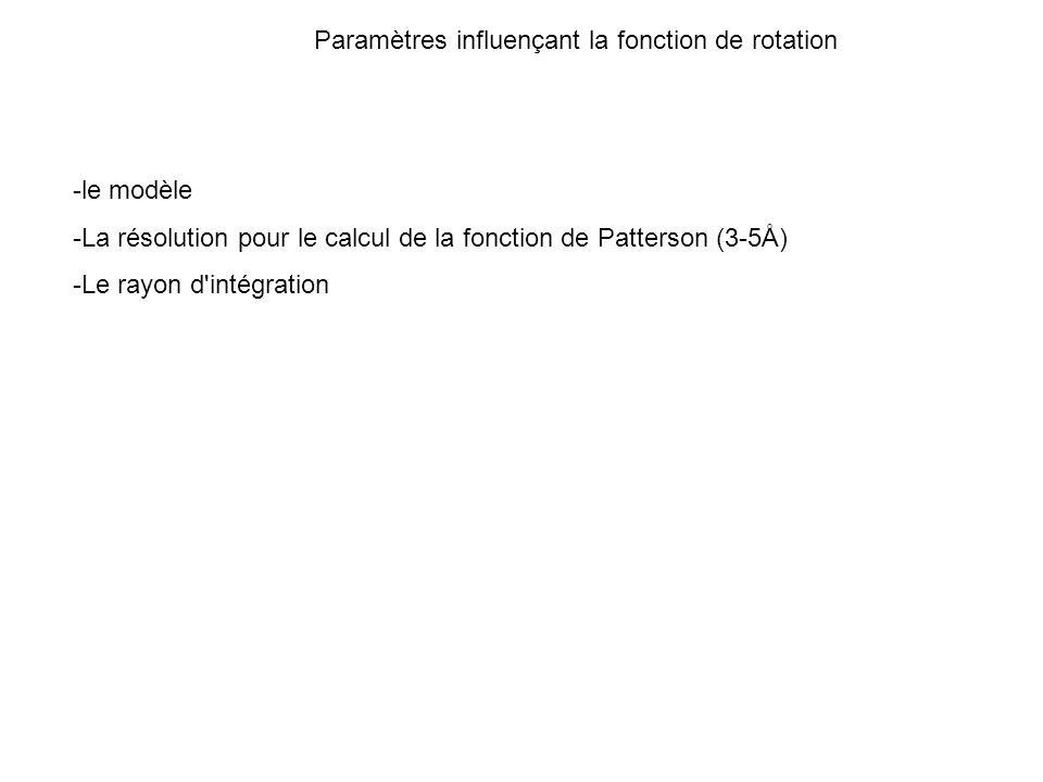 Paramètres influençant la fonction de rotation