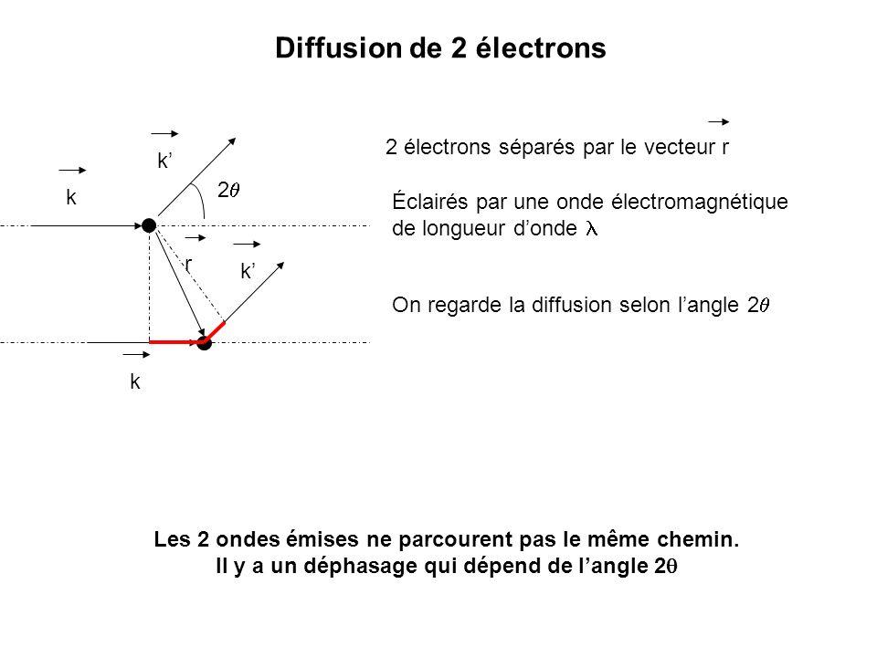 Diffusion de 2 électrons