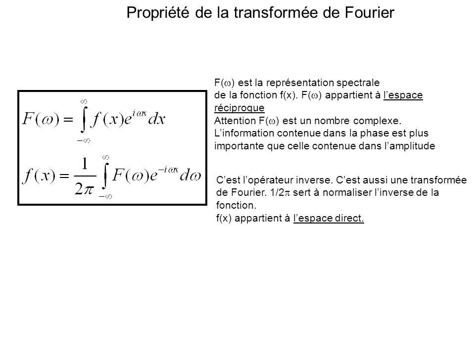 Propriété de la transformée de Fourier