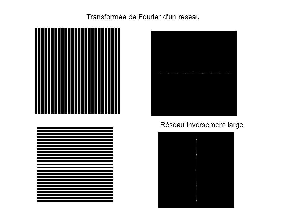 Transformée de Fourier d'un réseau