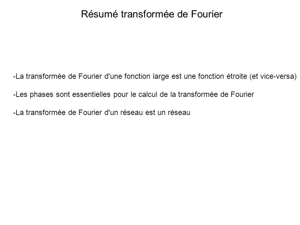 Résumé transformée de Fourier