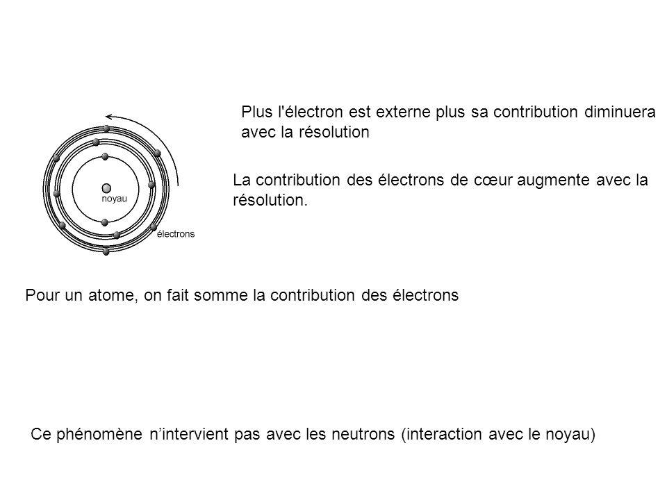 Plus l électron est externe plus sa contribution diminuera avec la résolution