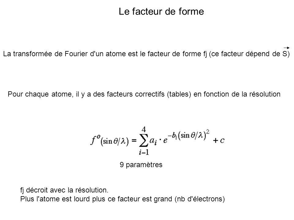Le facteur de formeLa transformée de Fourier d un atome est le facteur de forme fj (ce facteur dépend de S)