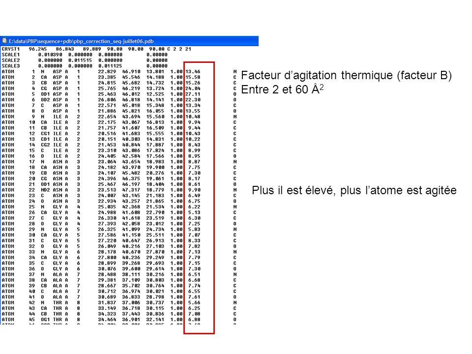 Facteur d'agitation thermique (facteur B)