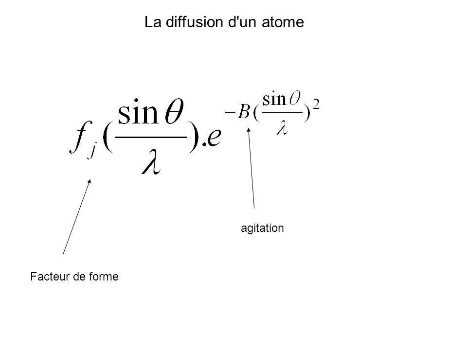 La diffusion d un atome agitation Facteur de forme