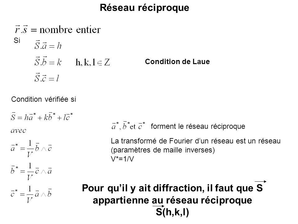 Réseau réciproque Si. Condition de Laue. Condition vérifiée si. La transformé de Fourier d'un réseau est un réseau.
