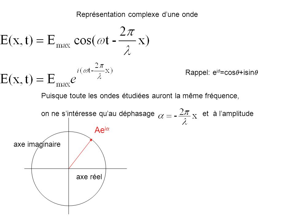 Aeia Représentation complexe d'une onde Rappel: eiq=cosq+isinq