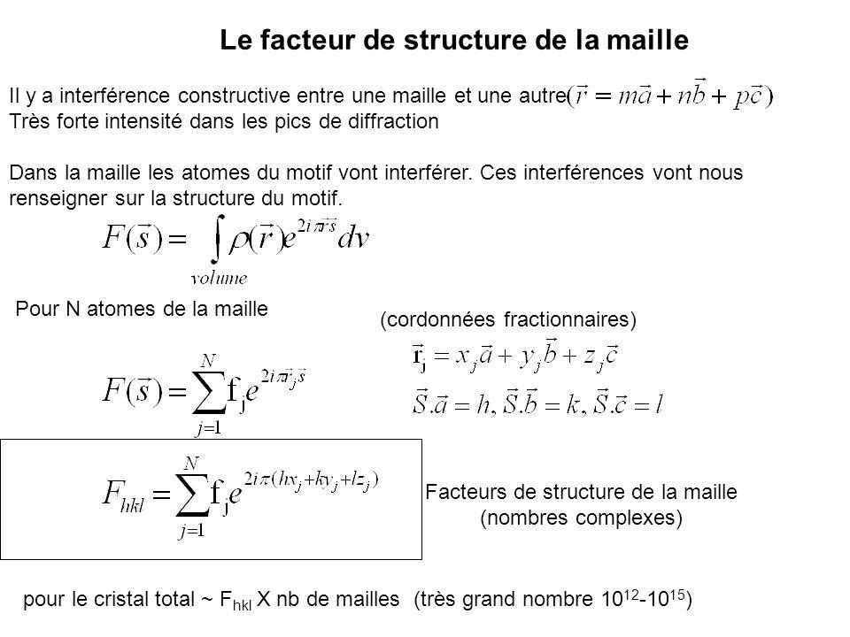 Facteurs de structure de la maille