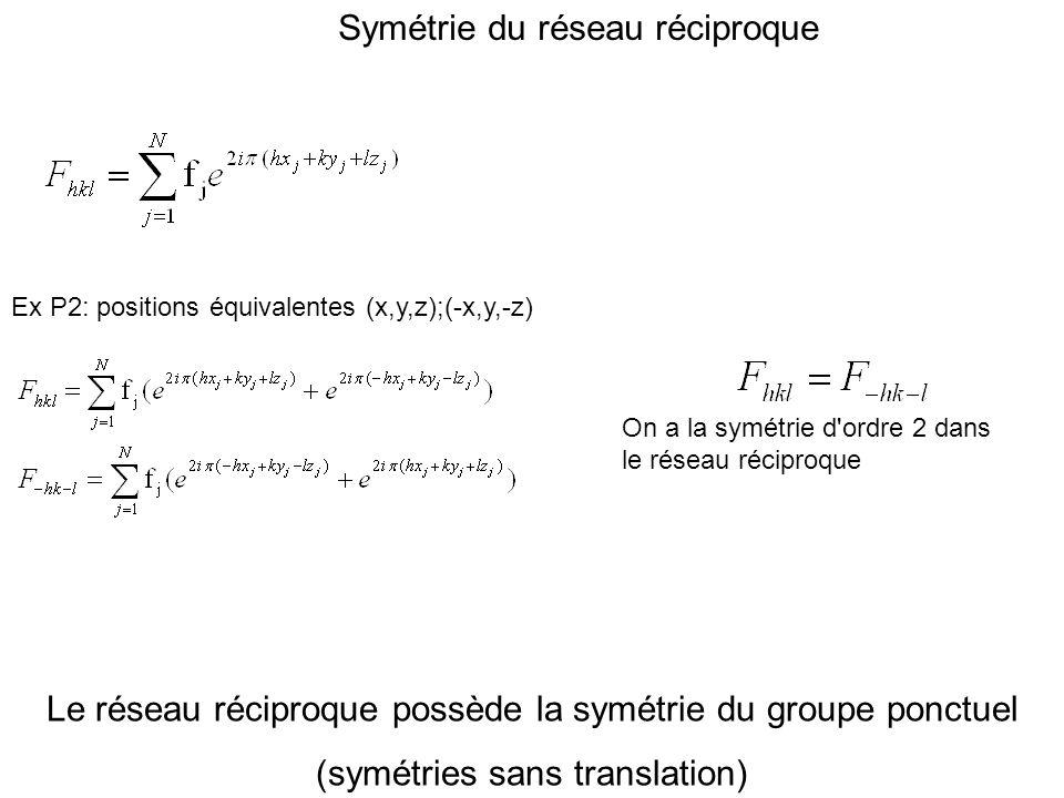 Symétrie du réseau réciproque