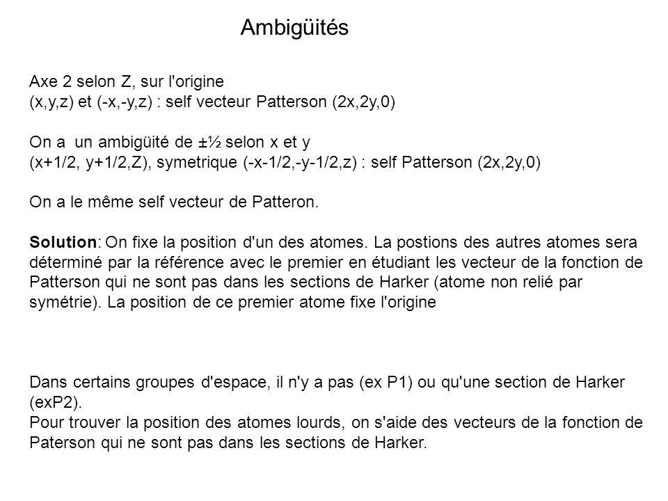Ambigüités Axe 2 selon Z, sur l origine
