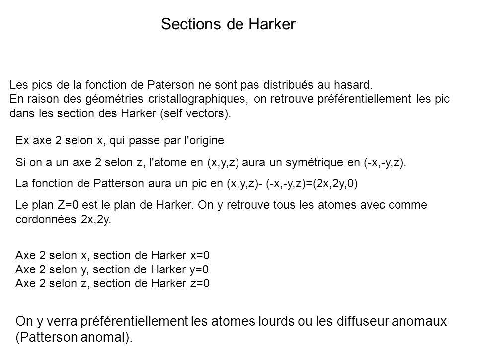 Sections de Harker Les pics de la fonction de Paterson ne sont pas distribués au hasard.