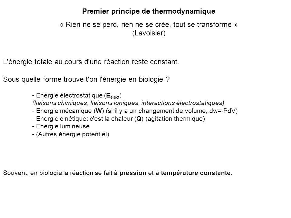 Premier principe de thermodynamique