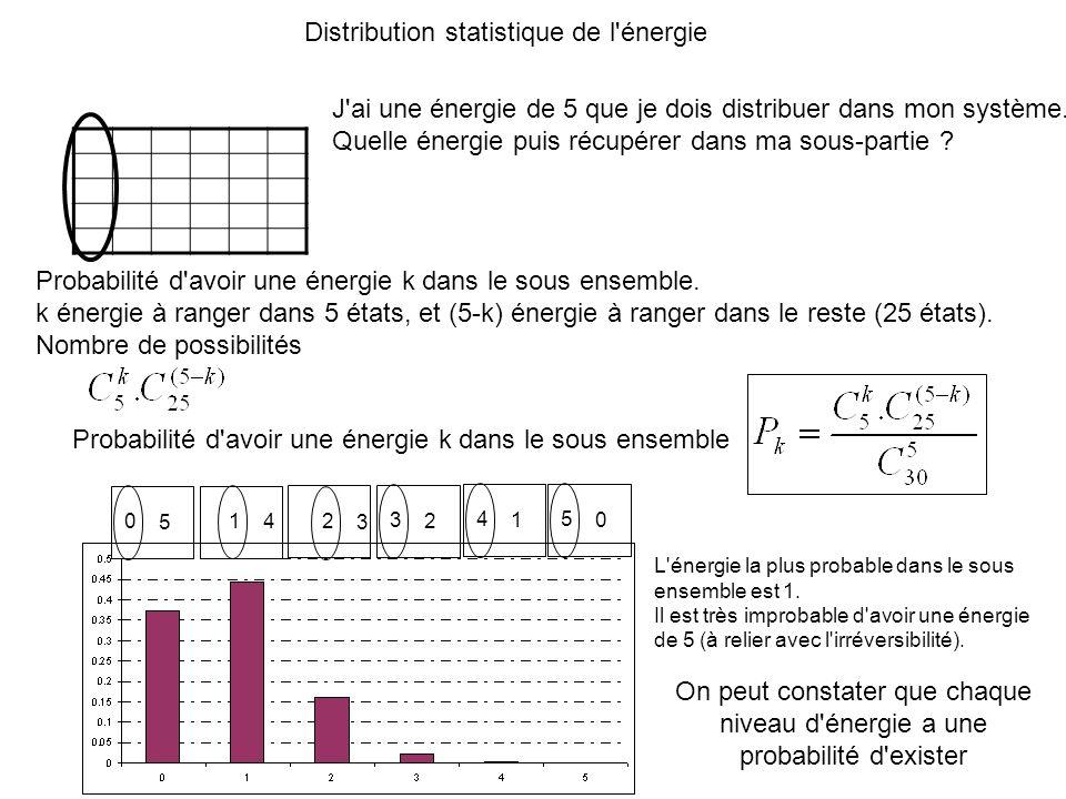 Distribution statistique de l énergie