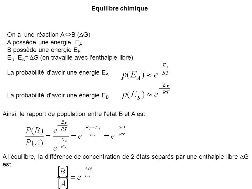 Equilibre chimique On a une réaction AB (DG) A possède une énergie EA. B possède une énergie EB.