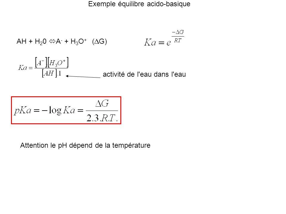 Exemple équilibre acido-basique