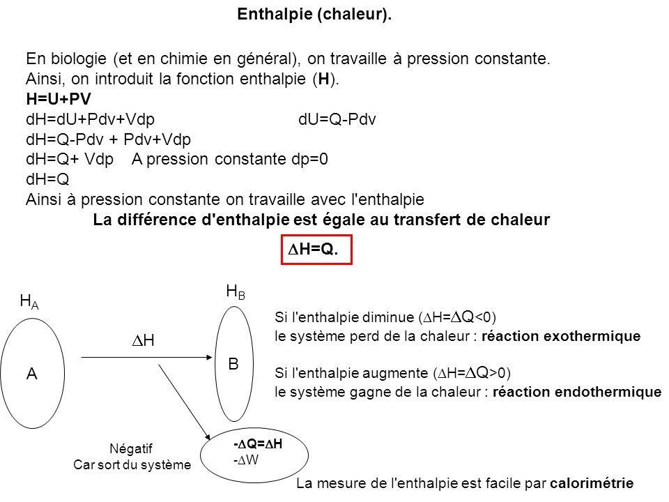 Ainsi, on introduit la fonction enthalpie (H). H=U+PV