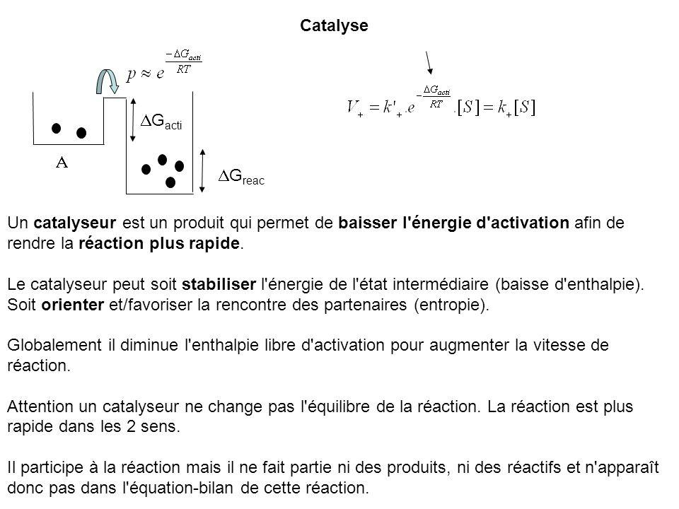 Catalyse DGacti. A. DGreac. Un catalyseur est un produit qui permet de baisser l énergie d activation afin de rendre la réaction plus rapide.