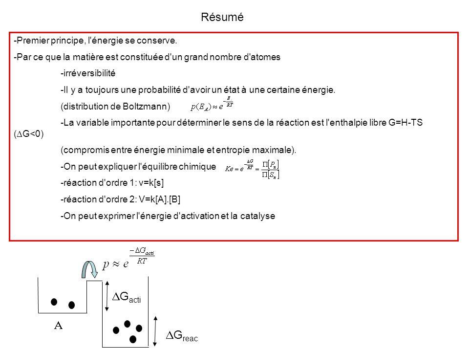 Résumé DGacti A DGreac -Premier principe, l énergie se conserve.